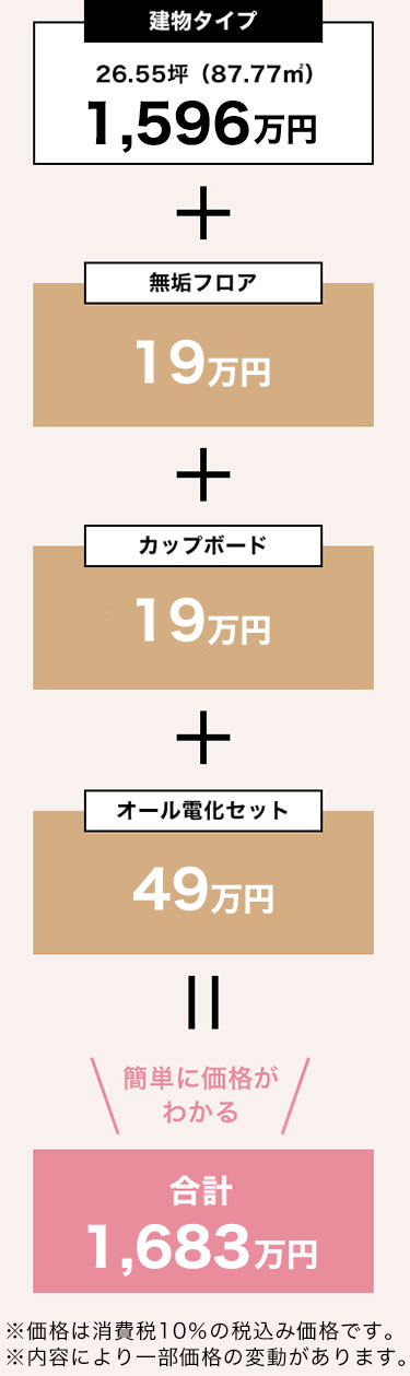 ◎2階建てタイプの組み合わせ例