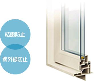 樹脂サッシ+Low-Eガラス