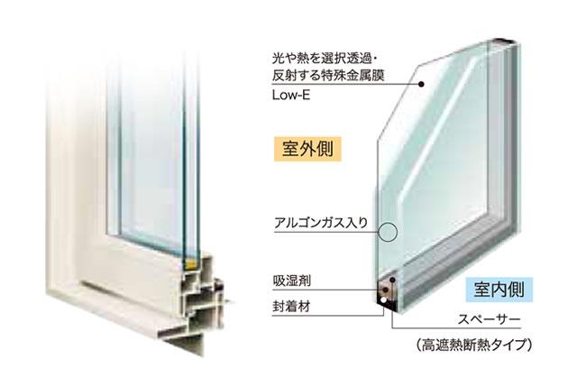 ペアガラス樹脂サッシ
