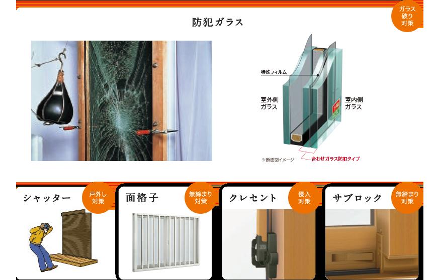 窓からの侵入を防止