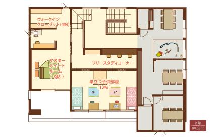 熊谷展示場2階