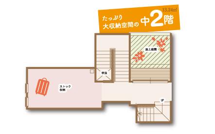 鶴ヶ島展示場中2階